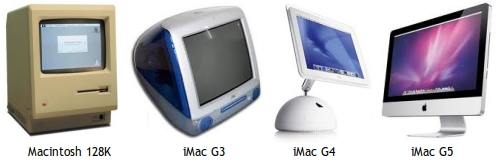 All in One Apple Macintosh