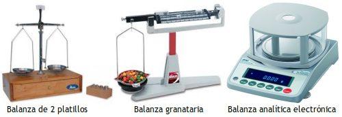 Balanzas de laboratorio  Guas PrcticasCOM
