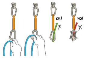 Escalar Mosquetonear la cuerda