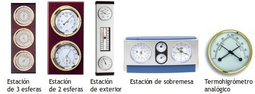 Estaciones meteorológicas analógicas