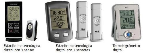 Estaciones meteorológicas digitales