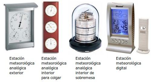Estaciones meteorológicas: tipos y en qué fijarse al comprar