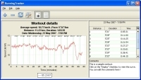 Nike+iPod Running Tracker