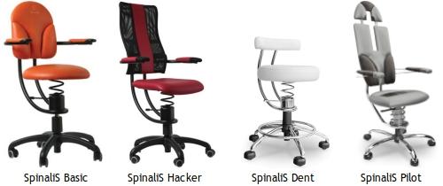 silla ergon mica activa spinalis gu as pr cticas com On tipos de sillas ergonomicas