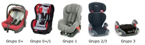 Sillas de coche gu as pr cticas com - Edad silla coche ...
