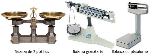 Worksheet. Tipos de balanzas  Guas PrcticasCOM