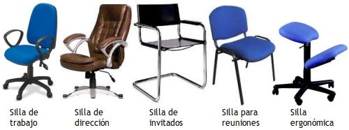 Tipos de sillas de oficina gu as pr cticas com for Tipos de muebles de oficina